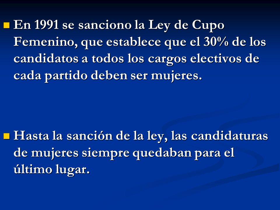 En 1991 se sanciono la Ley de Cupo Femenino, que establece que el 30% de los candidatos a todos los cargos electivos de cada partido deben ser mujeres
