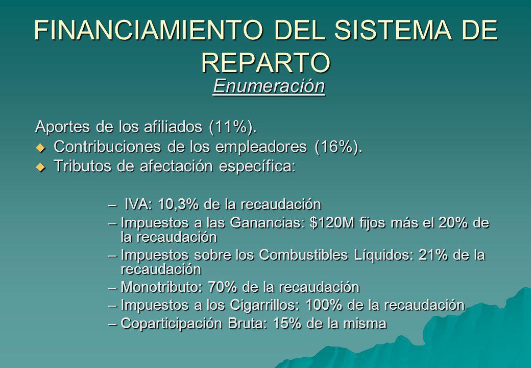 FINANCIAMIENTO DEL SISTEMA DE REPARTO Enumeración Aportes de los afiliados (11%). Contribuciones de los empleadores (16%). Contribuciones de los emple