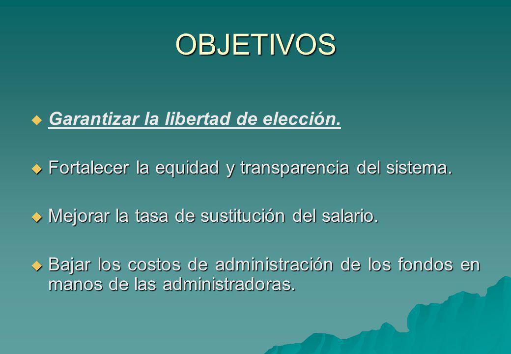 OBJETIVOS Garantizar la libertad de elección. Fortalecer la equidad y transparencia del sistema. Fortalecer la equidad y transparencia del sistema. Me