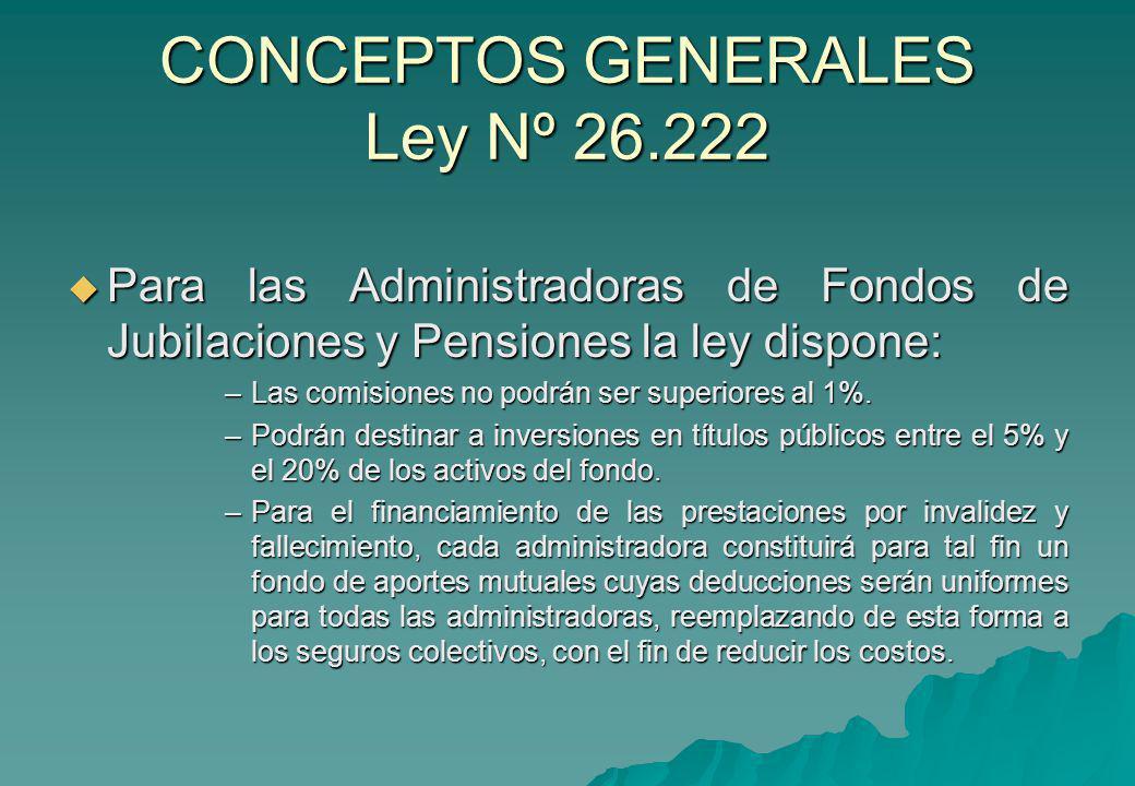 CONCEPTOS GENERALES Ley Nº 26.222 Para las Administradoras de Fondos de Jubilaciones y Pensiones la ley dispone: Para las Administradoras de Fondos de