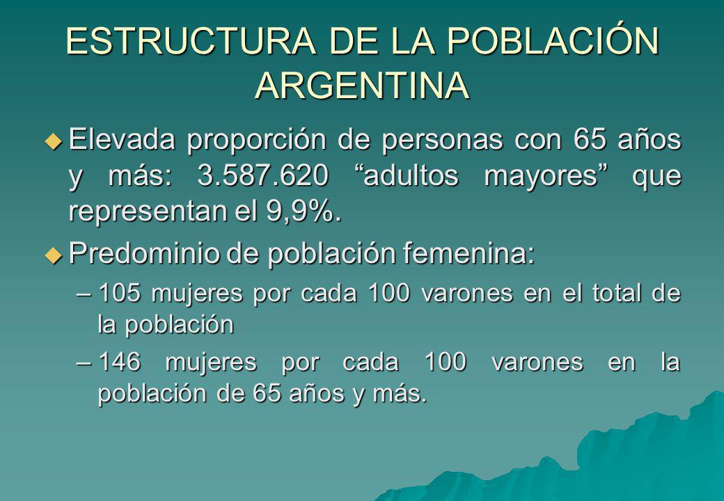 ESTRUCTURA DE LA POBLACIÓN ARGENTINA Elevada proporción de personas con 65 años y más: 3.587.620 adultos mayores que representan el 9,9%. Elevada prop