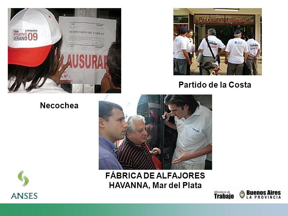 Necochea Partido de la Costa FÁBRICA DE ALFAJORES HAVANNA, Mar del Plata