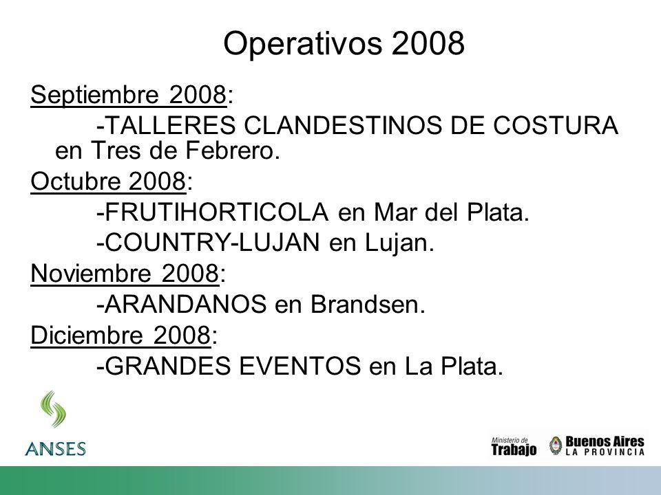 Septiembre 2008: -TALLERES CLANDESTINOS DE COSTURA en Tres de Febrero. Octubre 2008: -FRUTIHORTICOLA en Mar del Plata. -COUNTRY-LUJAN en Lujan. Noviem