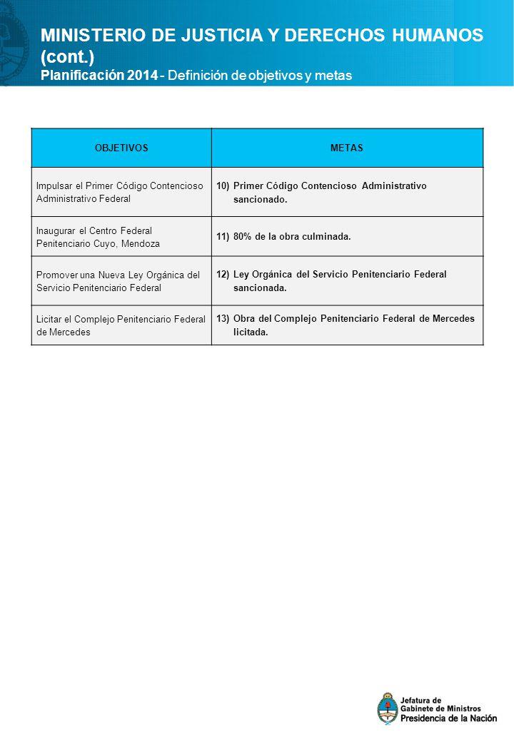 OBJETIVOSMETAS Impulsar el Primer Código Contencioso Administrativo Federal 10)Primer Código Contencioso Administrativo sancionado.