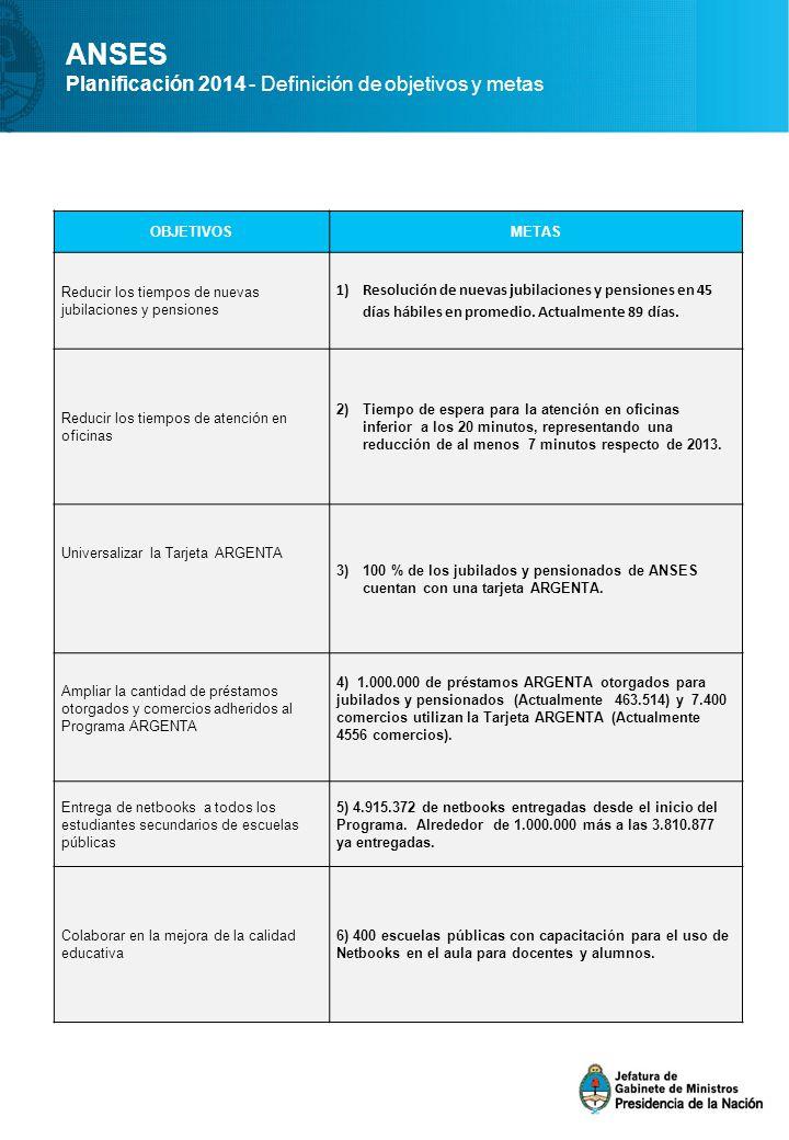 ANSES Planificación 2014 - Definición de objetivos y metas OBJETIVOSMETAS Reducir los tiempos de nuevas jubilaciones y pensiones 1)Resolución de nuevas jubilaciones y pensiones en 45 días hábiles en promedio.