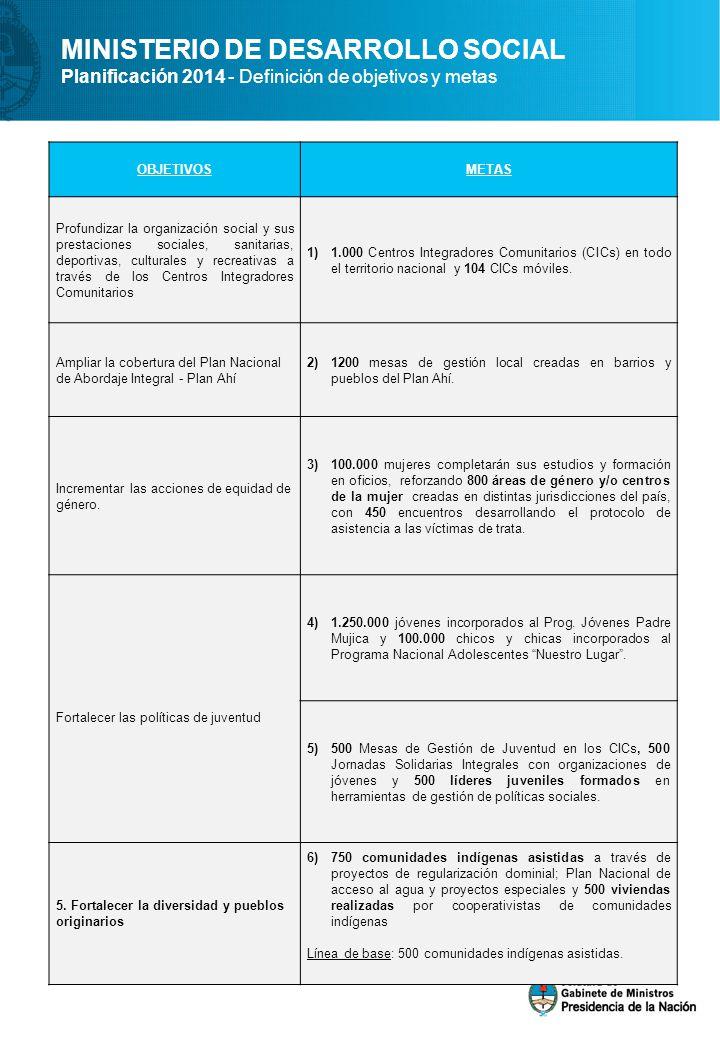 MINISTERIO DE DESARROLLO SOCIAL Planificación 2014 - Definición de objetivos y metas OBJETIVOSMETAS Profundizar la organización social y sus prestaciones sociales, sanitarias, deportivas, culturales y recreativas a través de los Centros Integradores Comunitarios 1)1.000 Centros Integradores Comunitarios (CICs) en todo el territorio nacional y 104 CICs móviles.