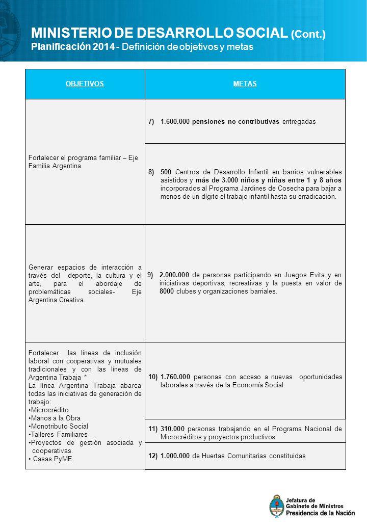 MINISTERIO DE DESARROLLO SOCIAL (Cont.) Planificación 2014 - Definición de objetivos y metas OBJETIVOSMETAS Fortalecer el programa familiar – Eje Fami
