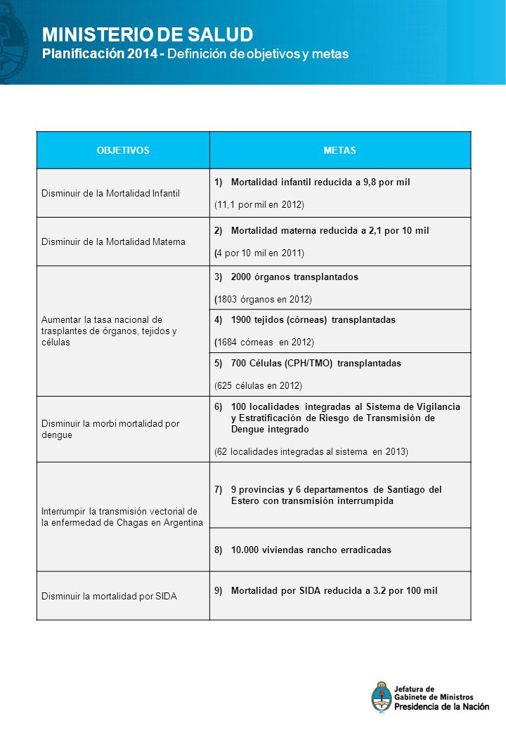 MINISTERIO DE SALUD Planificación 2014 - Definición de objetivos y metas OBJETIVOSMETAS Disminuir de la Mortalidad Infantil 1)Mortalidad infantil redu