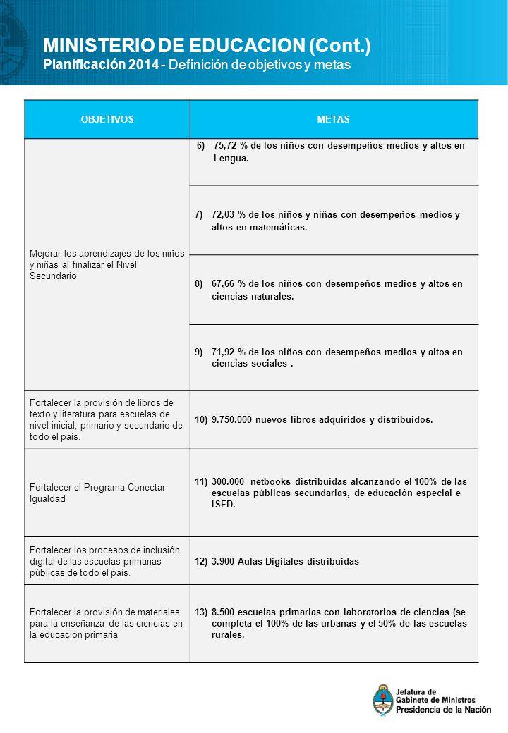 MINISTERIO DE EDUCACION (Cont.) Planificación 2014 - Definición de objetivos y metas OBJETIVOSMETAS Mejorar los aprendizajes de los niños y niñas al finalizar el Nivel Secundario 6)75,72 % de los niños con desempeños medios y altos en Lengua.