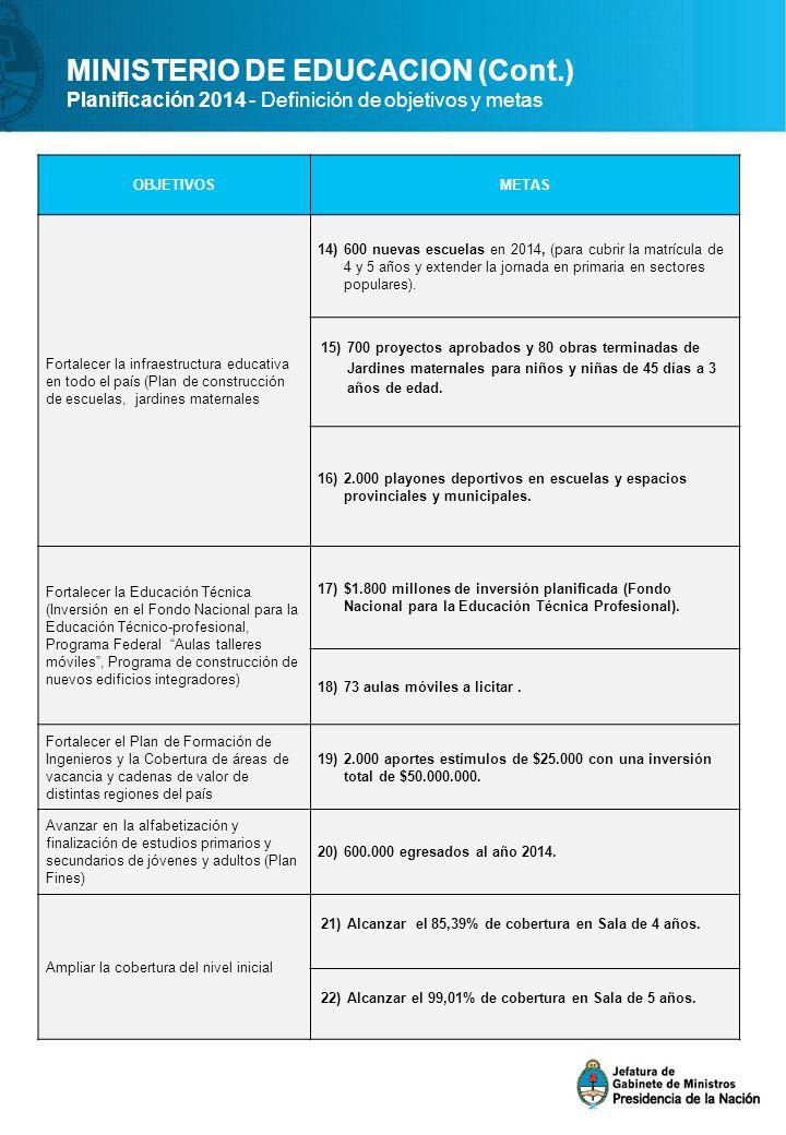 MINISTERIO DE EDUCACION (Cont.) Planificación 2014 - Definición de objetivos y metas OBJETIVOSMETAS Fortalecer la infraestructura educativa en todo el