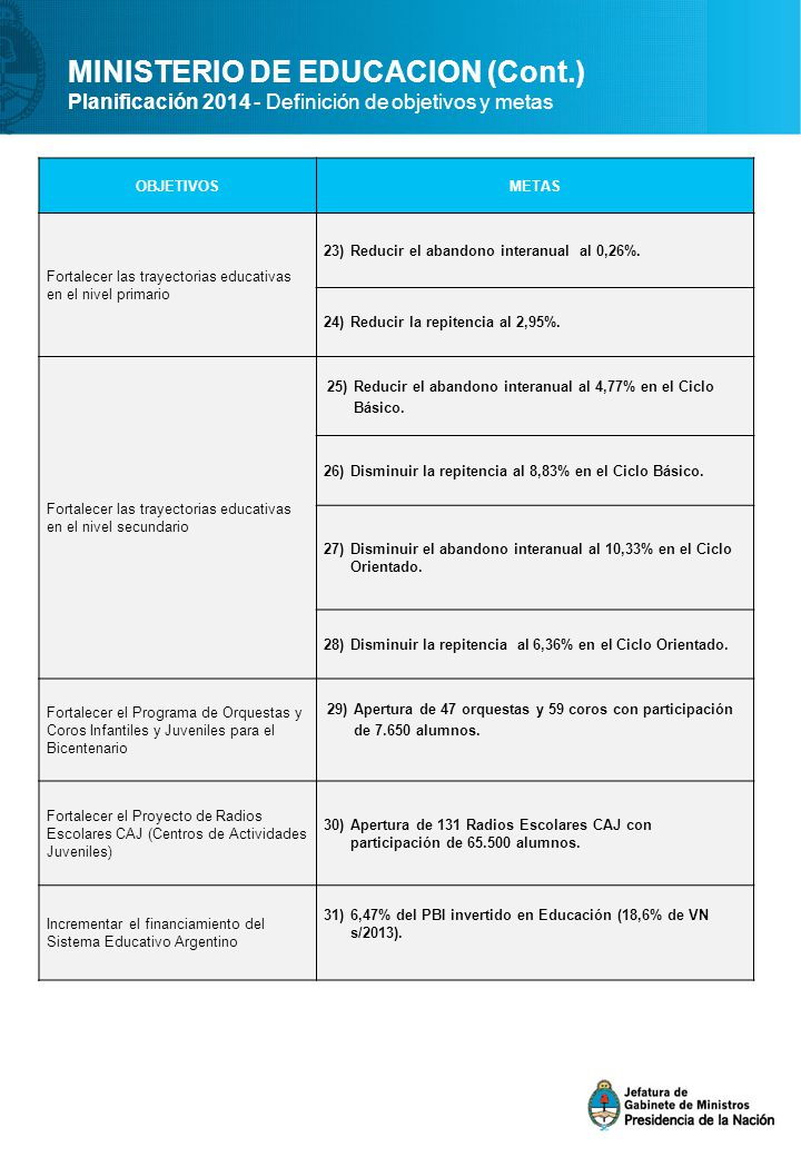 MINISTERIO DE EDUCACION (Cont.) Planificación 2014 - Definición de objetivos y metas OBJETIVOSMETAS Fortalecer las trayectorias educativas en el nivel primario 23)Reducir el abandono interanual al 0,26%.