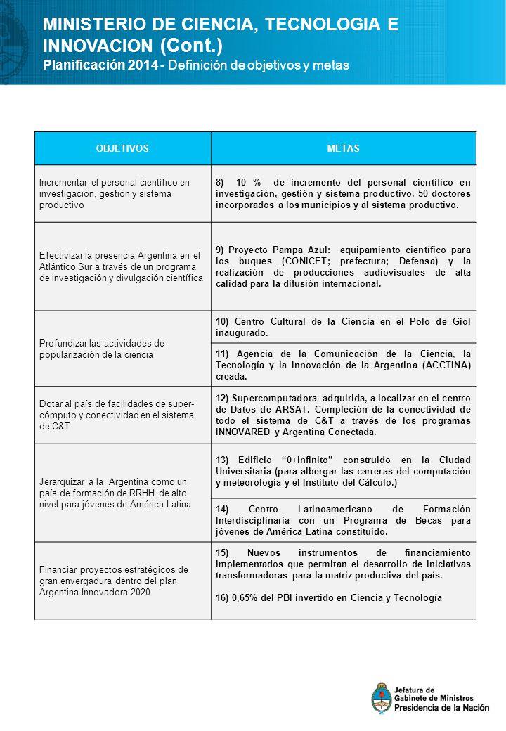 MINISTERIO DE CIENCIA, TECNOLOGIA E INNOVACION (Cont.) Planificación 2014 - Definición de objetivos y metas OBJETIVOSMETAS Incrementar el personal cie