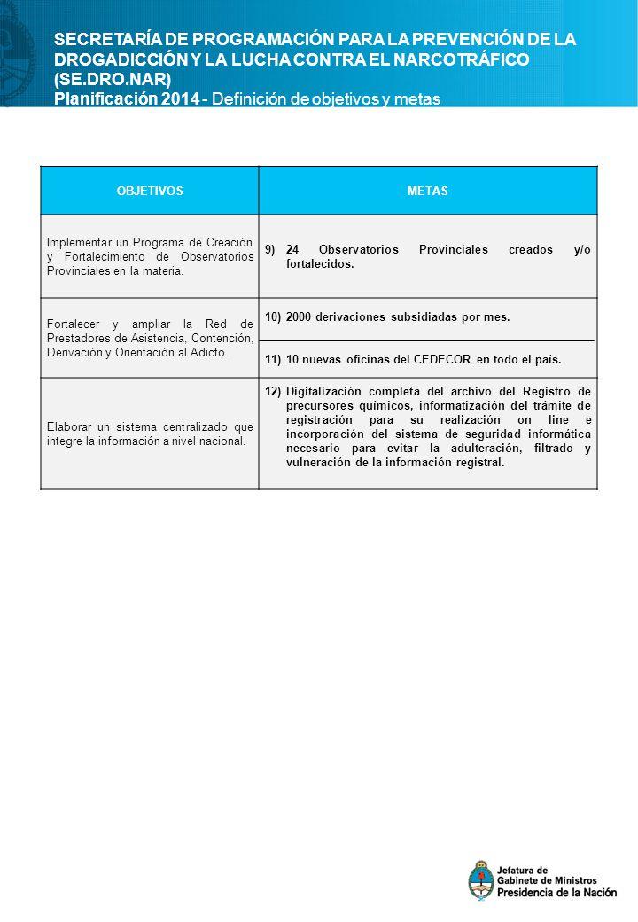 OBJETIVOSMETAS Implementar un Programa de Creación y Fortalecimiento de Observatorios Provinciales en la materia. 9)24 Observatorios Provinciales crea