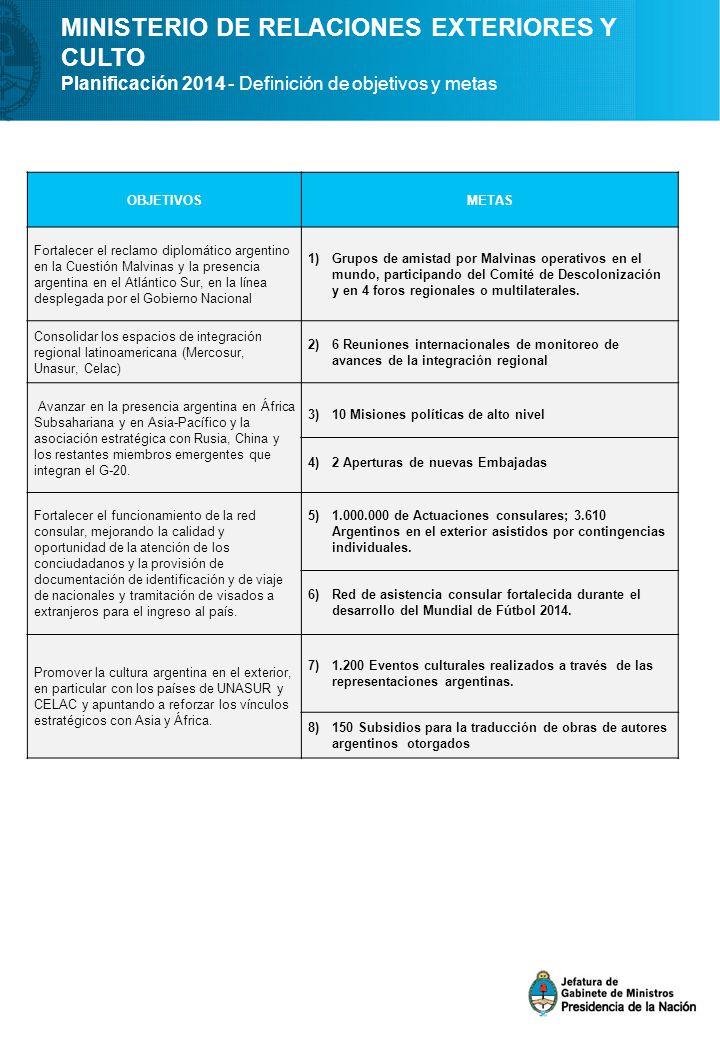 MINISTERIO DE RELACIONES EXTERIORES Y CULTO Planificación 2014 - Definición de objetivos y metas OBJETIVOSMETAS Fortalecer el reclamo diplomático arge