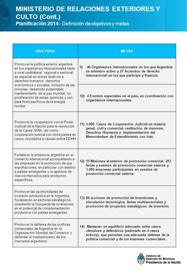 MINISTERIO DE RELACIONES EXTERIORES Y CULTO (Cont.) Planificación 2014 - Definición de objetivos y metas OBJETIVOSMETAS Promover la política exterior argentina en los organismos internacionales tanto a nivel multilateral, regional o sectorial en especial en temas relativos a derechos humanos, derechos económicos y sociales, inclusión de las minorías, desarrollo sustentable, mantenimiento de la paz mundial, no proliferación de armas químicas y uso para fines pacíficos de la energía nuclear.