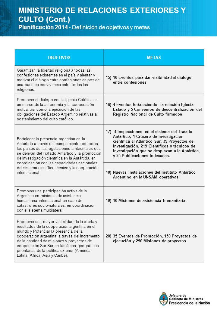 MINISTERIO DE RELACIONES EXTERIORES Y CULTO (Cont.) Planificación 2014 - Definición de objetivos y metas OBJETIVOSMETAS Garantizar la libertad religio