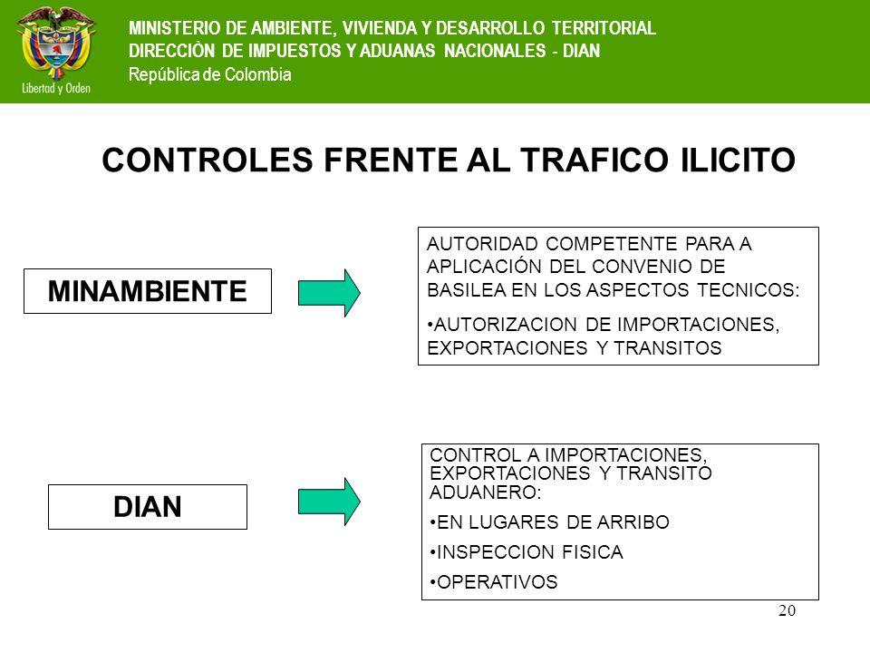 20 CONTROLES FRENTE AL TRAFICO ILICITO MINAMBIENTE AUTORIDAD COMPETENTE PARA A APLICACIÓN DEL CONVENIO DE BASILEA EN LOS ASPECTOS TECNICOS: AUTORIZACI
