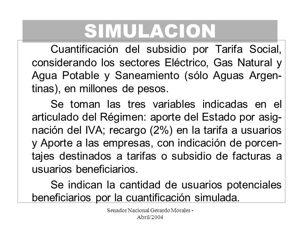 Senador Nacional Gerardo Morales - Abril/2004 SIMULACION Cuantificación del subsidio por Tarifa Social, considerando los sectores Eléctrico, Gas Natural y Agua Potable y Saneamiento (sólo Aguas Argen- tinas), en millones de pesos.
