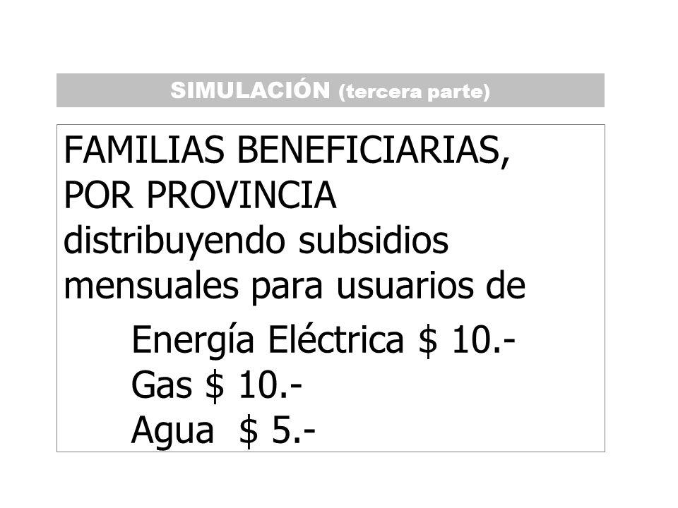 FAMILIAS BENEFICIARIAS, POR PROVINCIA distribuyendo subsidios mensuales para usuarios de Energía Eléctrica $ 10.- Gas $ 10.- Agua $ 5.- SIMULACIÓN (tercera parte)
