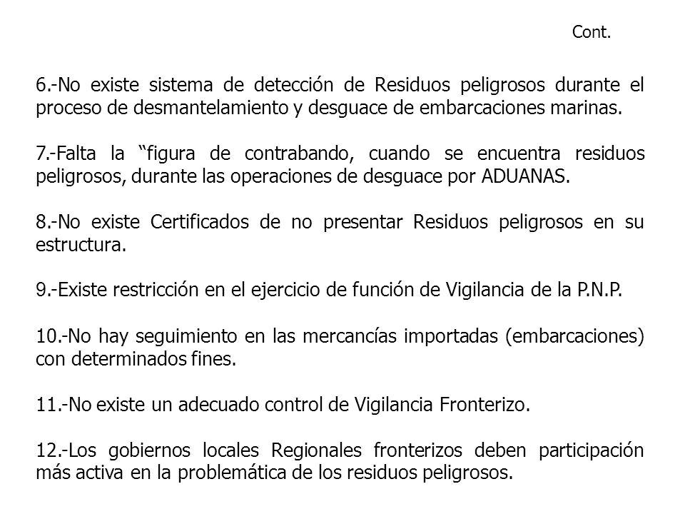 6.-No existe sistema de detección de Residuos peligrosos durante el proceso de desmantelamiento y desguace de embarcaciones marinas. 7.-Falta la figur