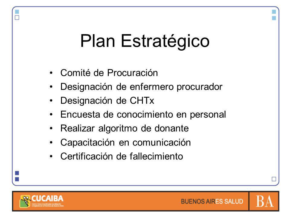 Área de admisión : Registrar los ingresos en las 24hs anteriores, con datos del paciente, área de internación, diagnóstico y constar si permanecen internados.