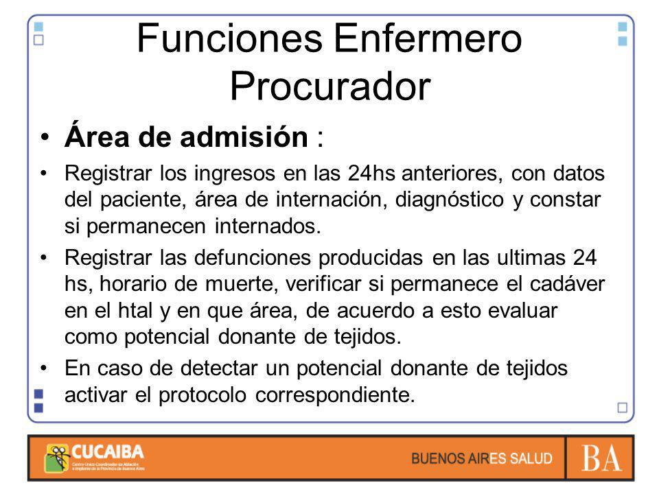 HospitalComité Procura ción CHTxEnfermero Procurador Curso comunicación Certificación Fallecimiento Algorit.