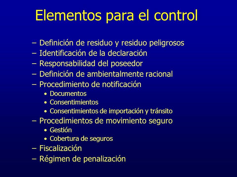 Instrumentos Legales Constitución de la Nación Argentina Legislación específica –Ley 23922 (Control de Movimiento Transfronterizo de Desechos Peligrosos y Otros Desechos) –Ley 24051 - Decreto Reglamentario 831/92 –Decreto 181/92 (Control de Importación de Residuos Peligrosos) –Resoluciones complementarias ej.