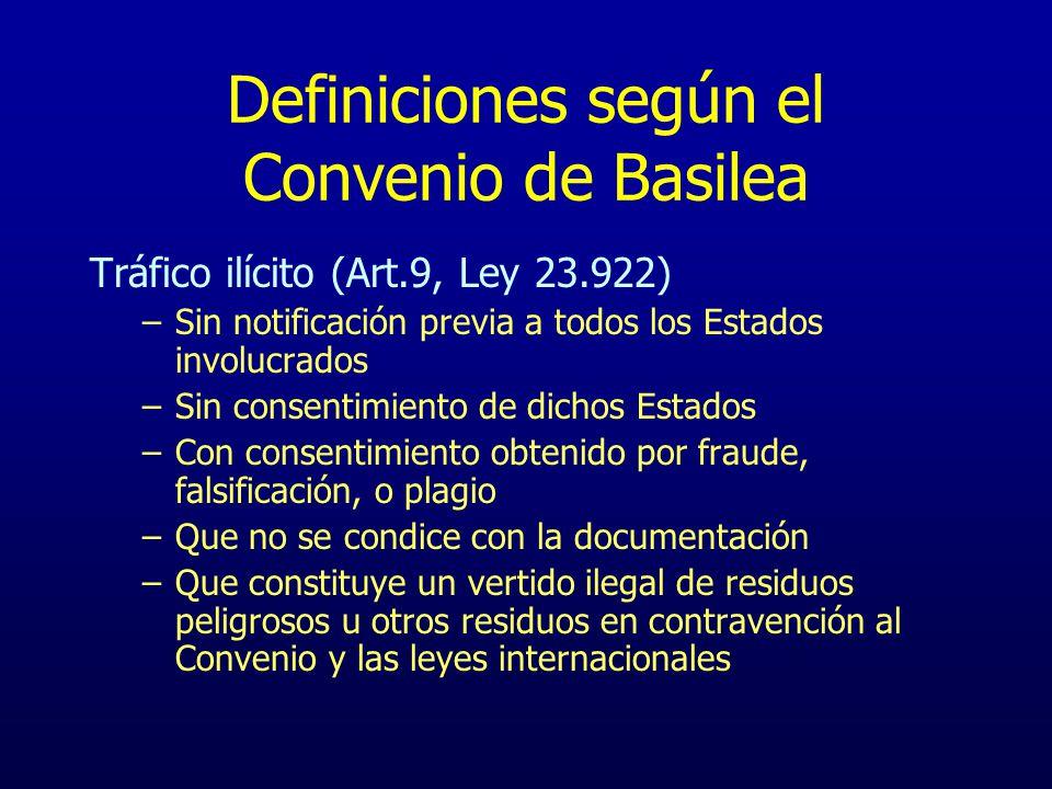 Definiciones según el Convenio de Basilea Tráfico ilícito (Art.9, Ley 23.922) –Sin notificación previa a todos los Estados involucrados –Sin consentim