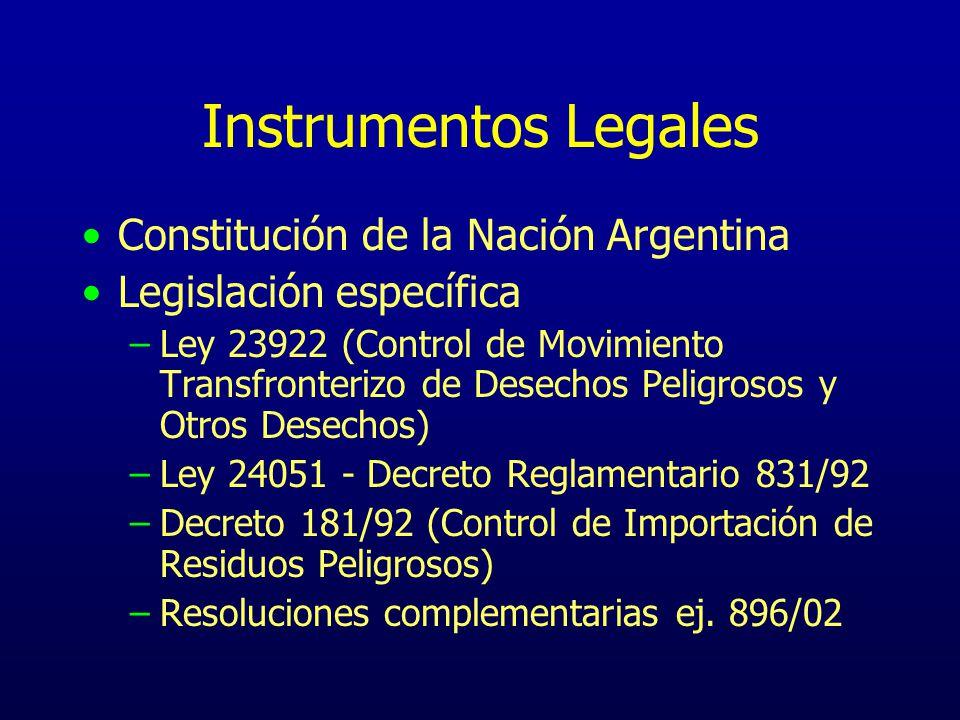 Instrumentos Legales Constitución de la Nación Argentina Legislación específica –Ley 23922 (Control de Movimiento Transfronterizo de Desechos Peligros