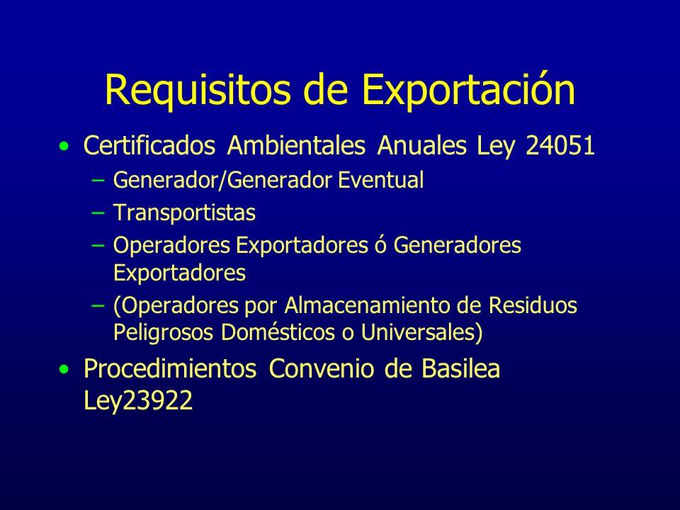 Requisitos de Exportación Certificados Ambientales Anuales Ley 24051 –Generador/Generador Eventual –Transportistas –Operadores Exportadores ó Generado
