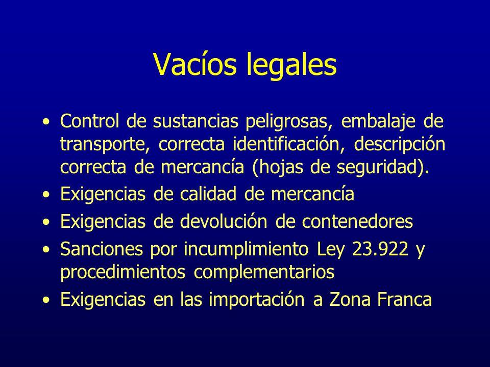 Vacíos legales Control de sustancias peligrosas, embalaje de transporte, correcta identificación, descripción correcta de mercancía (hojas de segurida
