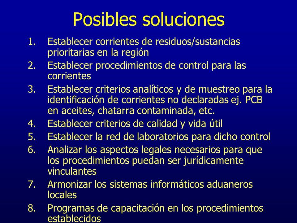 Posibles soluciones 1.Establecer corrientes de residuos/sustancias prioritarias en la región 2.Establecer procedimientos de control para las corriente