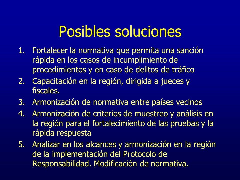 Posibles soluciones 1.Fortalecer la normativa que permita una sanción rápida en los casos de incumplimiento de procedimientos y en caso de delitos de