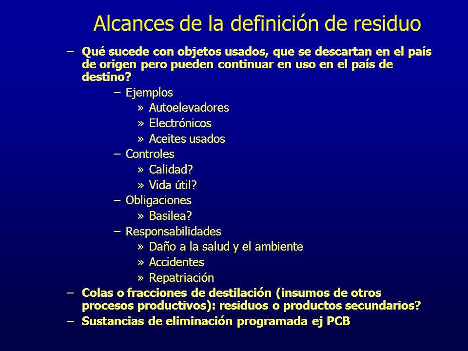 Residuo peligroso según Basilea –Definición propuesta por el Convenio Tres Anexos (I, II, III) Debe darse el cumplimiento simultáneo de los Anexos I (Y1 a Y45) y del Anexo III (H1 a H13) Basilea propone una definición similar a la de la Ley 11.720 de la Provincia de Buenos Aires Ley 24.051 Cumplimiento de Anexo I ó Anexo II (equivalente al III de Basilea) Ley 25.612 No definido aún residuo peligroso!!.
