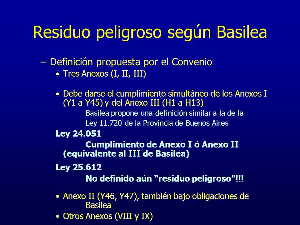 Residuo peligroso según Basilea –Definición propuesta por el Convenio Tres Anexos (I, II, III) Debe darse el cumplimiento simultáneo de los Anexos I (