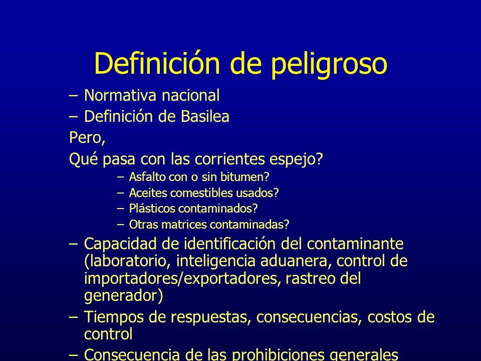 Definición de peligroso –Normativa nacional –Definición de Basilea Pero, Qué pasa con las corrientes espejo? –Asfalto con o sin bitumen? –Aceites come