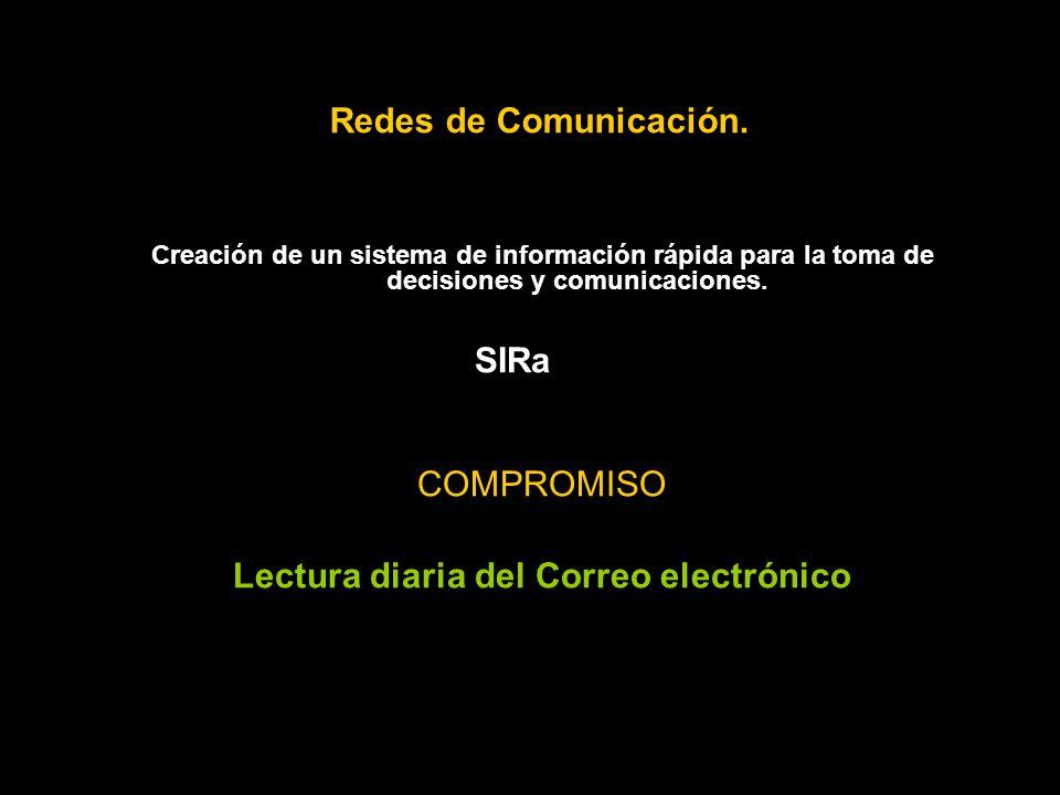 Redes de Comunicación.
