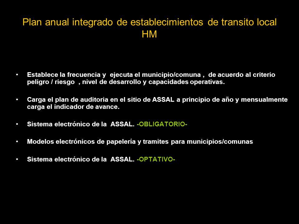 Plan anual integrado de establecimientos de transito local HM Establece la frecuencia y ejecuta el municipio/comuna, de acuerdo al criterio peligro / riesgo, nivel de desarrollo y capacidades operativas.