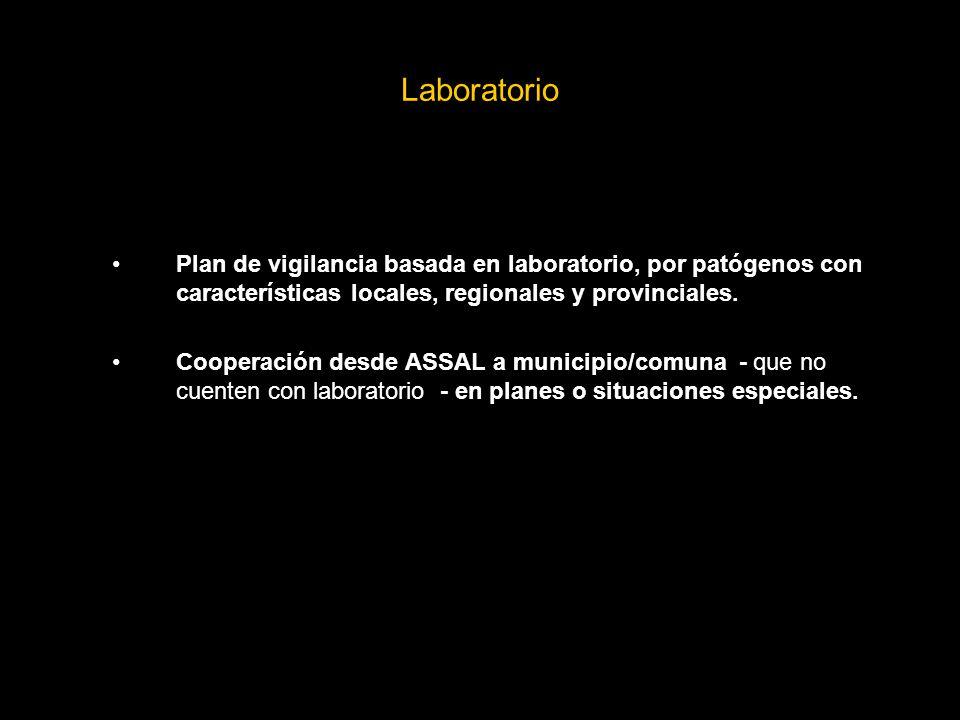 Laboratorio Plan de vigilancia basada en laboratorio, por patógenos con características locales, regionales y provinciales.