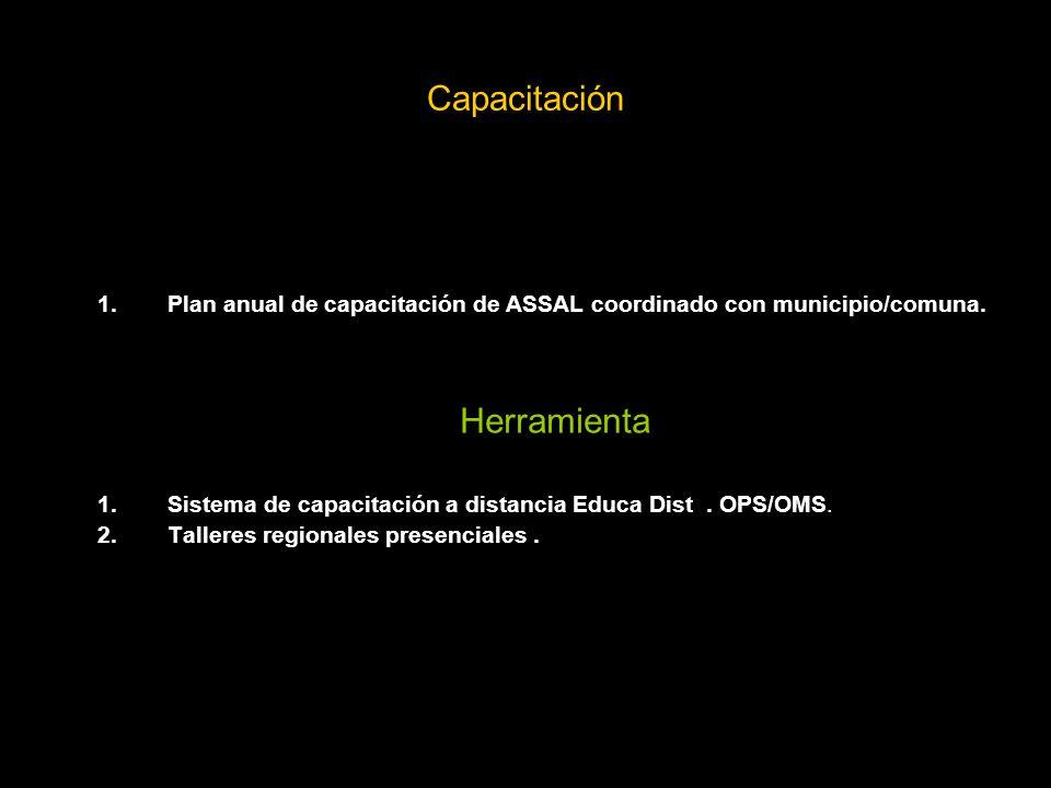 Capacitación 1.Plan anual de capacitación de ASSAL coordinado con municipio/comuna.