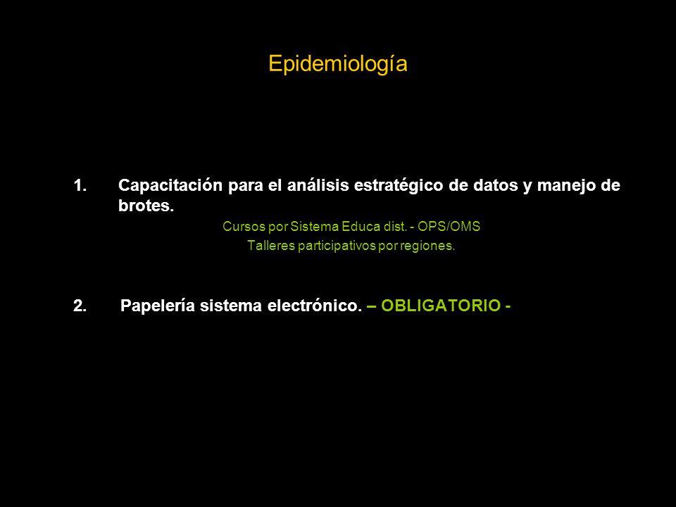Epidemiología 1.Capacitación para el análisis estratégico de datos y manejo de brotes.