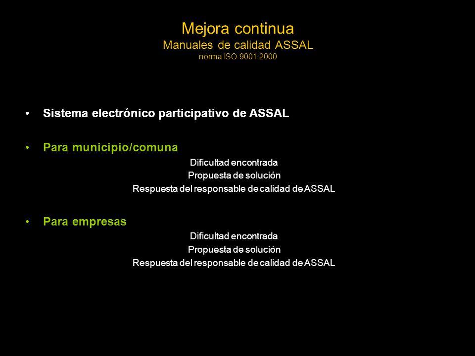 Mejora continua Manuales de calidad ASSAL norma ISO 9001:2000 Sistema electrónico participativo de ASSAL Para municipio/comuna Dificultad encontrada Propuesta de solución Respuesta del responsable de calidad de ASSAL Para empresas Dificultad encontrada Propuesta de solución Respuesta del responsable de calidad de ASSAL