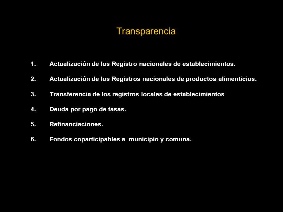 Transparencia 1.Actualización de los Registro nacionales de establecimientos.