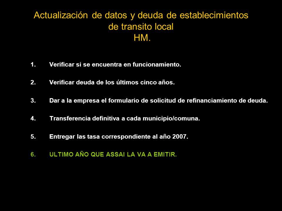 Actualización de datos y deuda de establecimientos de transito local HM.