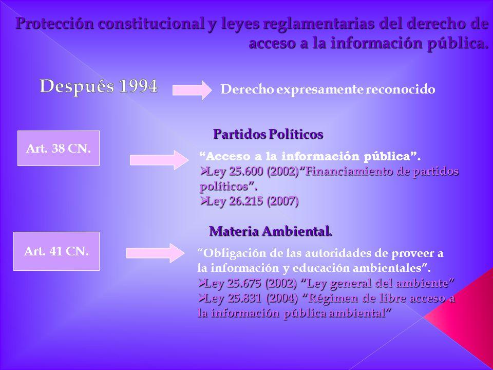 Derecho expresamente reconocido Art. 38 CN. Art. 41 CN. Partidos Políticos Acceso a la información pública. Ley 25.600 (2002)Financiamiento de partido