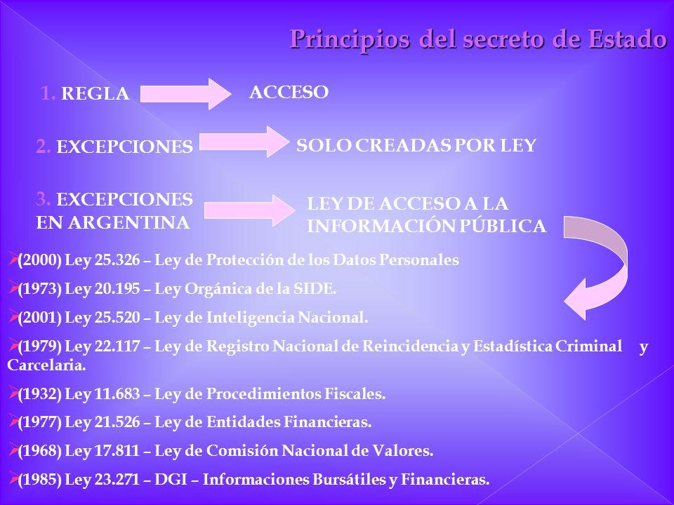 1. REGLA ACCESO 2. EXCEPCIONES SOLO CREADAS POR LEY 3. EXCEPCIONES EN ARGENTINA LEY DE ACCESO A LA INFORMACIÓN PÚBLICA ( 2000) Ley 25.326 – Ley de Pro