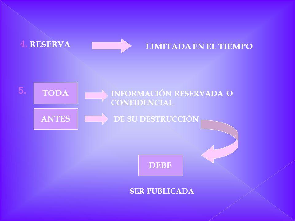 4. RESERVA LIMITADA EN EL TIEMPO TODA INFORMACIÓN RESERVADA O CONFIDENCIAL ANTES DE SU DESTRUCCIÓN DEBE SER PUBLICADA 5.
