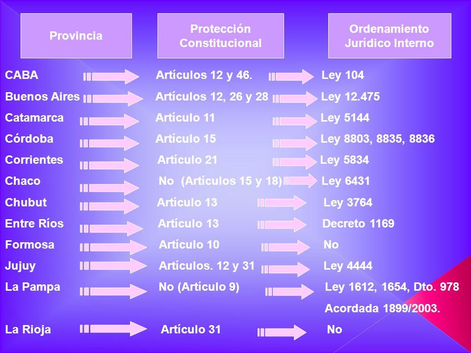 Protección Constitucional Ordenamiento Jurídico Interno Provincia CABA Artículos 12 y 46. Ley 104 Buenos Aires Artículos 12, 26 y 28 Ley 12.475 Catama