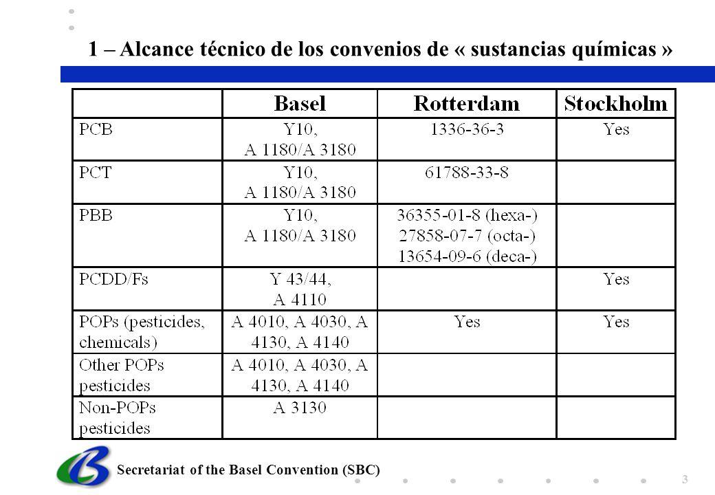 Secretariat of the Basel Convention (SBC) 3 1 – Alcance técnico de los convenios de « sustancias químicas »
