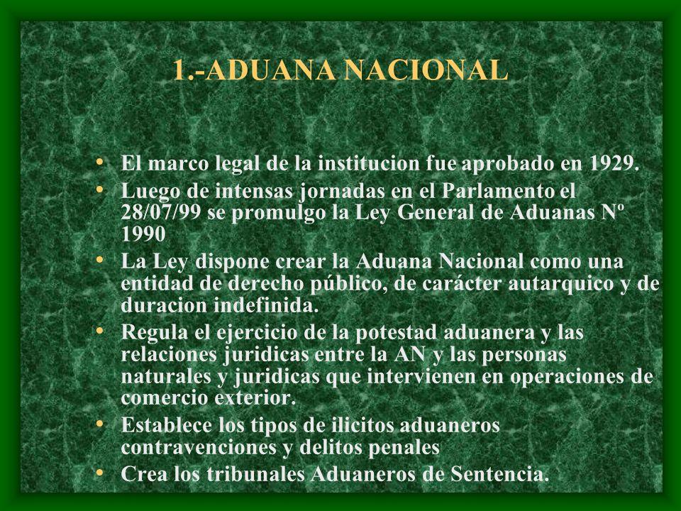 1.-ADUANA NACIONAL El marco legal de la institucion fue aprobado en 1929. Luego de intensas jornadas en el Parlamento el 28/07/99 se promulgo la Ley G